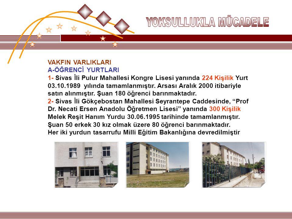 Her iki yurdun tasarrufu Milli Eğitim Bakanlığına devredilmiştir