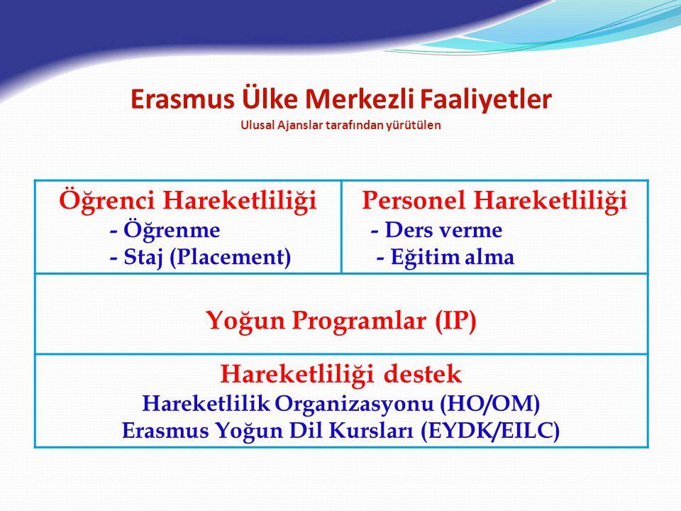 Erasmus Ülke Merkezli Faaliyetler Ulusal Ajanslar tarafından yürütülen