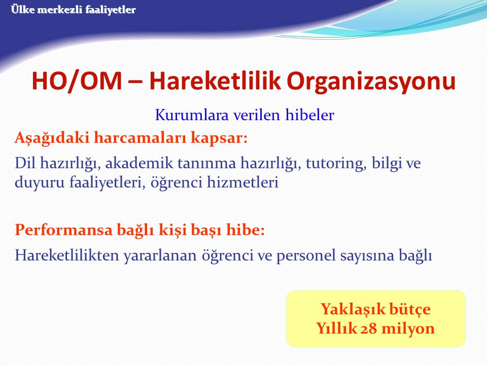 HO/OM – Hareketlilik Organizasyonu