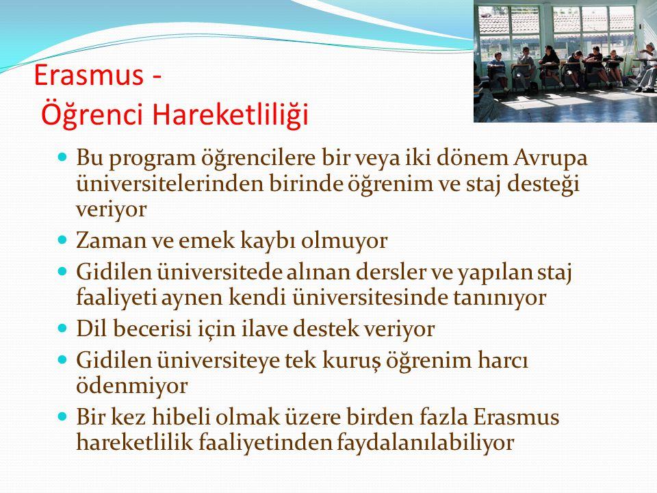 Erasmus - Öğrenci Hareketliliği
