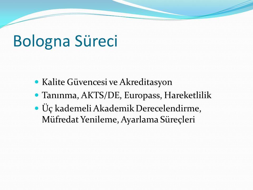Bologna Süreci Kalite Güvencesi ve Akreditasyon