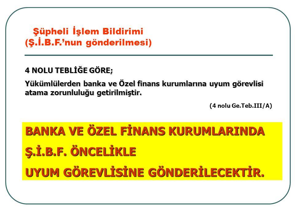 BANKA VE ÖZEL FİNANS KURUMLARINDA Ş.İ.B.F. ÖNCELİKLE