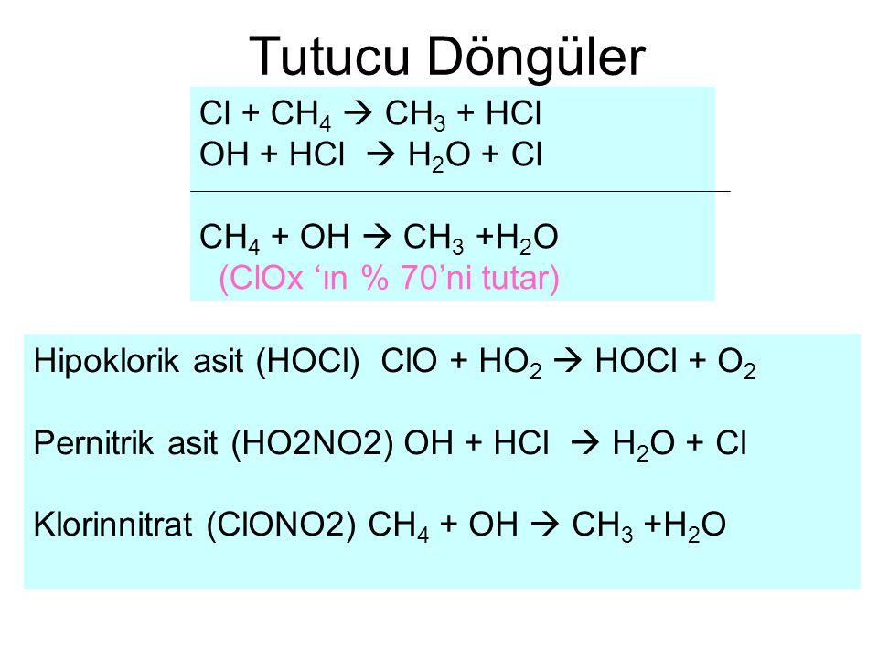 Tutucu Döngüler Cl + CH4  CH3 + HCl OH + HCl  H2O + Cl