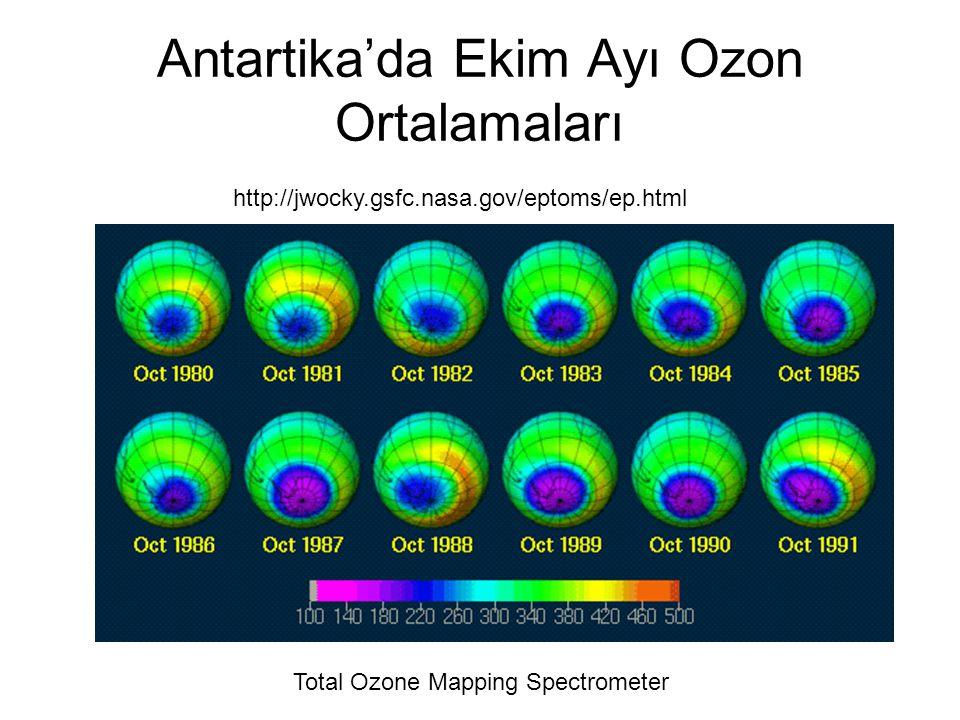 Antartika'da Ekim Ayı Ozon Ortalamaları