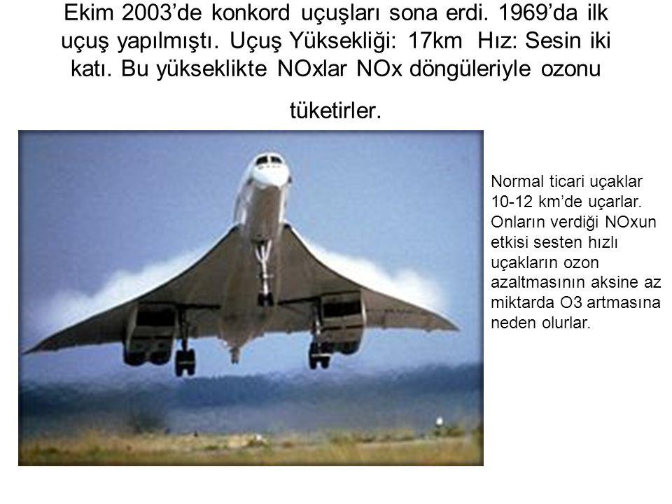 Ekim 2003'de konkord uçuşları sona erdi. 1969'da ilk uçuş yapılmıştı