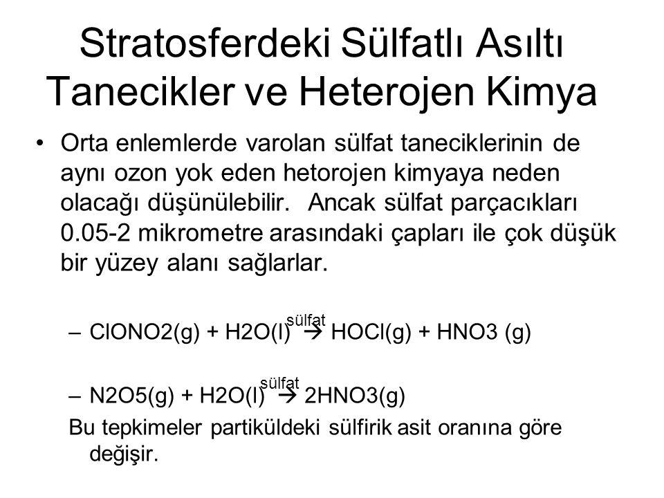 Stratosferdeki Sülfatlı Asıltı Tanecikler ve Heterojen Kimya