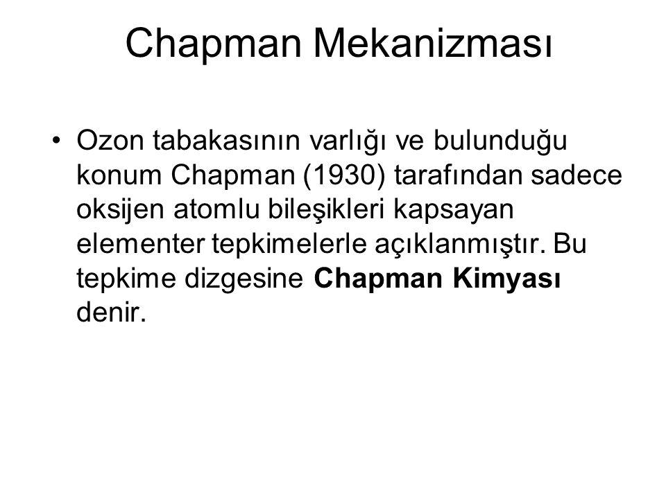 Chapman Mekanizması