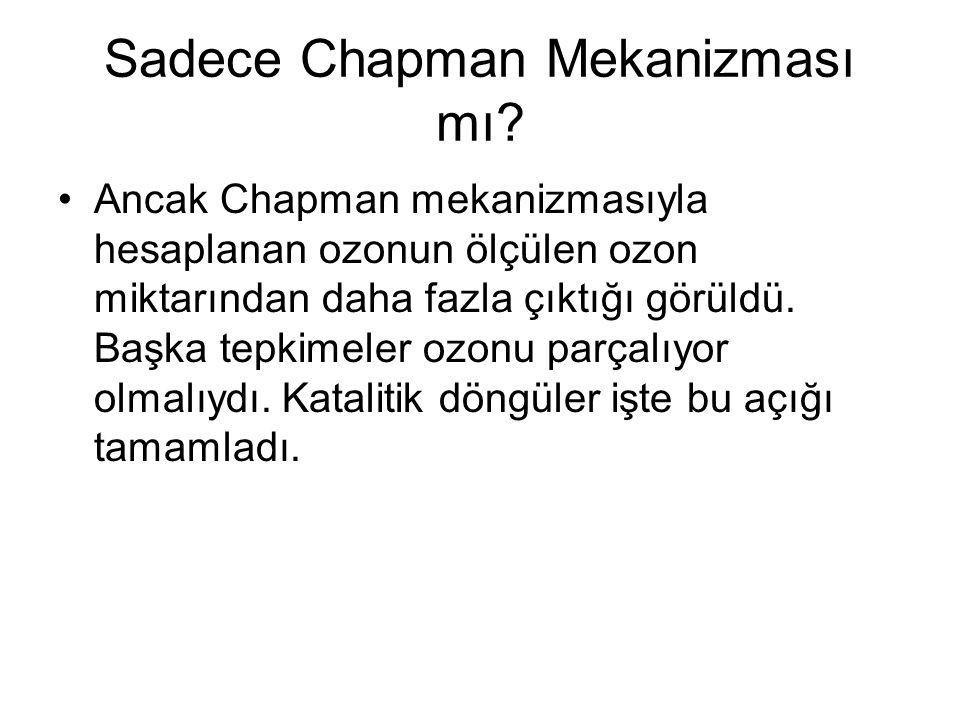 Sadece Chapman Mekanizması mı