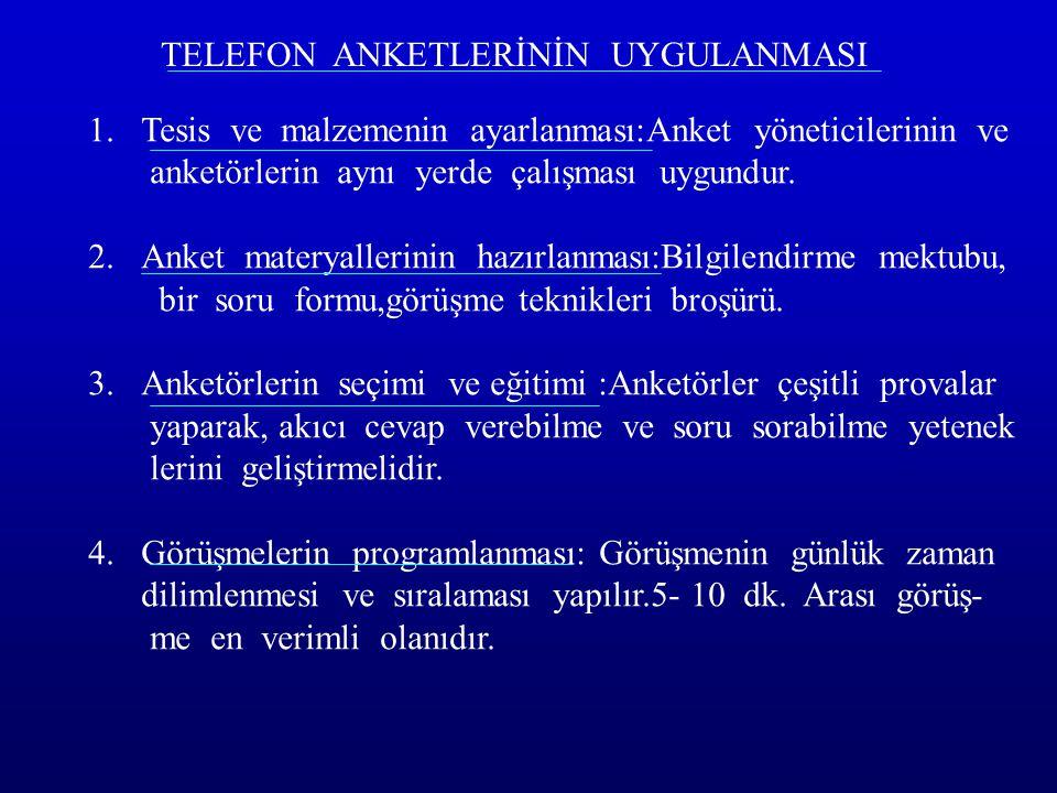 TELEFON ANKETLERİNİN UYGULANMASI