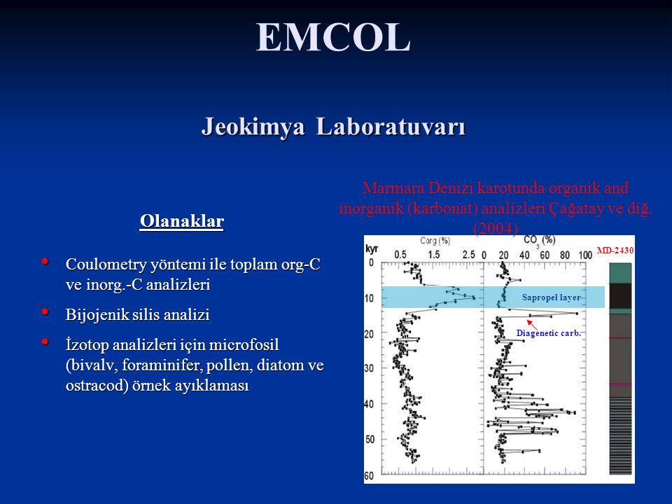EMCOL Jeokimya Laboratuvarı