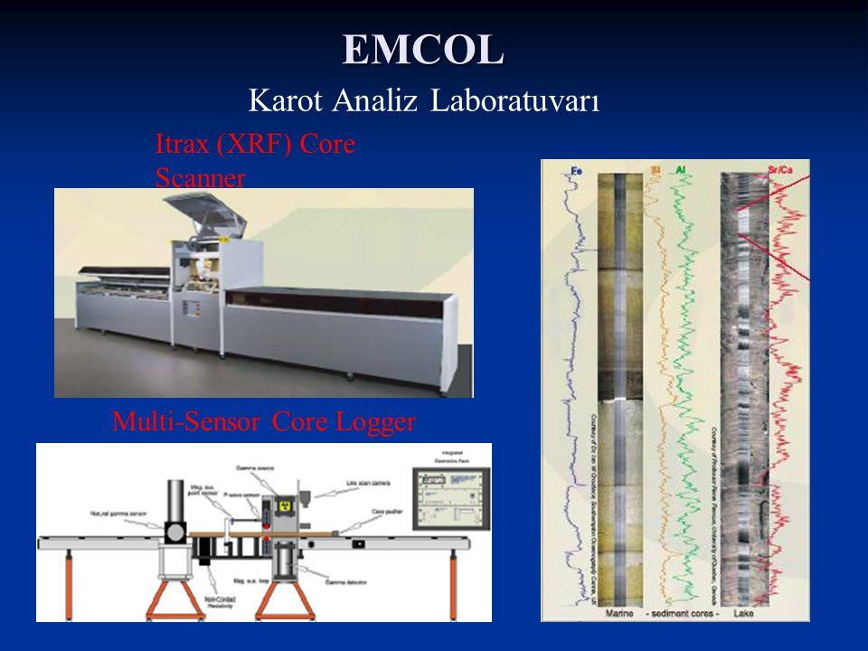 Multi-Sensor Core Logger