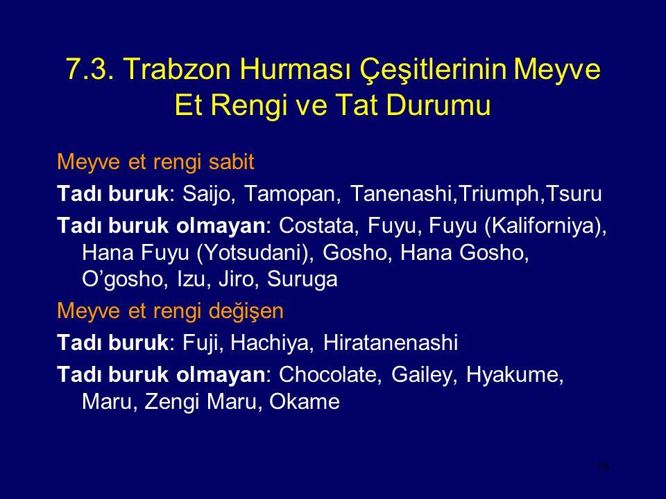 7.3. Trabzon Hurması Çeşitlerinin Meyve Et Rengi ve Tat Durumu
