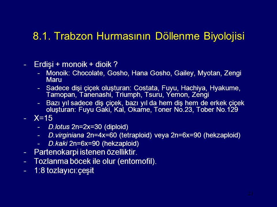8.1. Trabzon Hurmasının Döllenme Biyolojisi