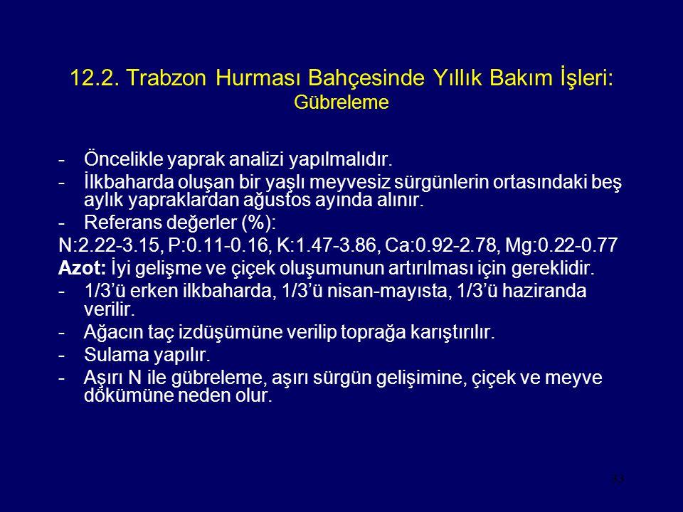 12.2. Trabzon Hurması Bahçesinde Yıllık Bakım İşleri: Gübreleme