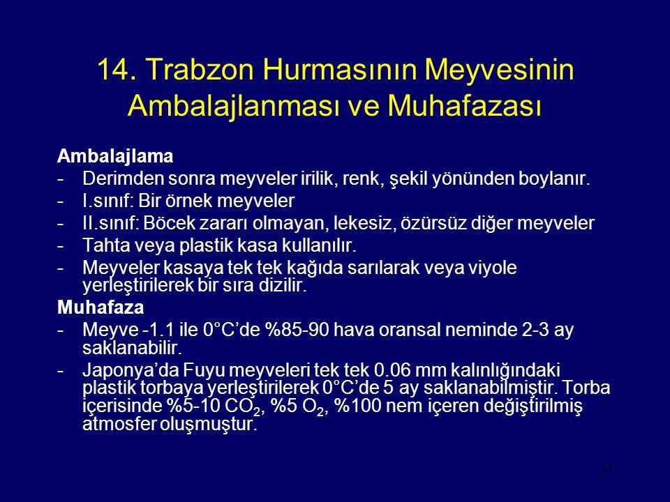 14. Trabzon Hurmasının Meyvesinin Ambalajlanması ve Muhafazası
