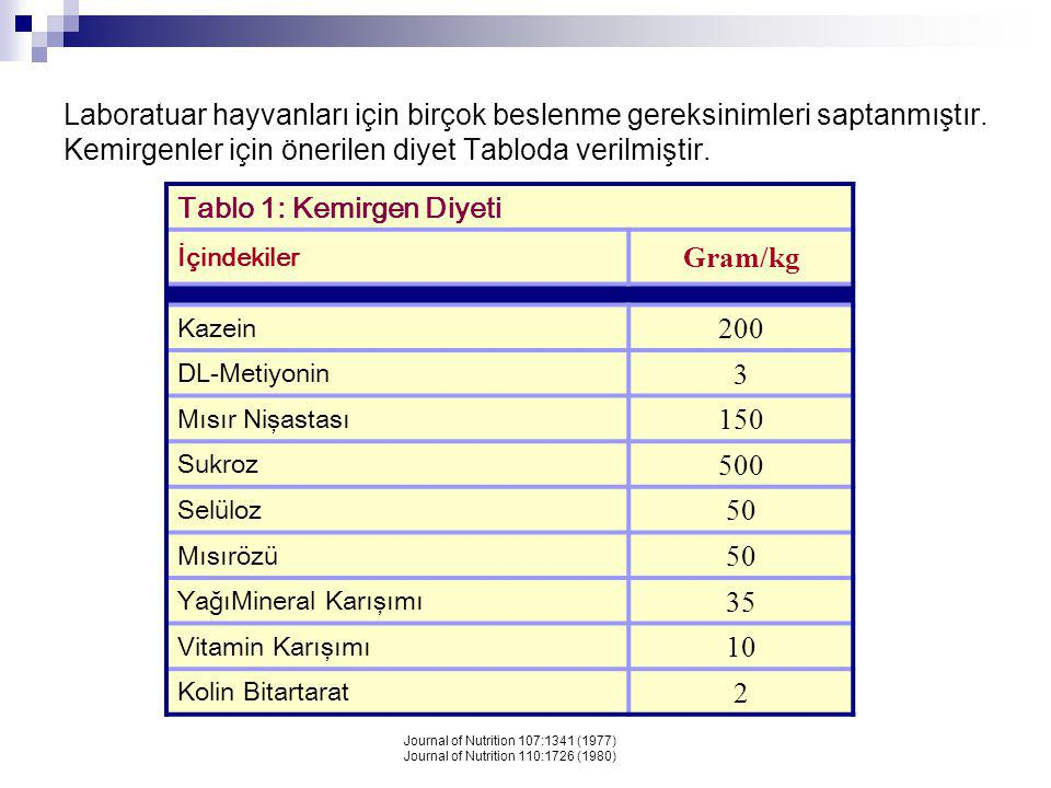 Tablo 1: Kemirgen Diyeti Gram/kg 200 3 150 500 50