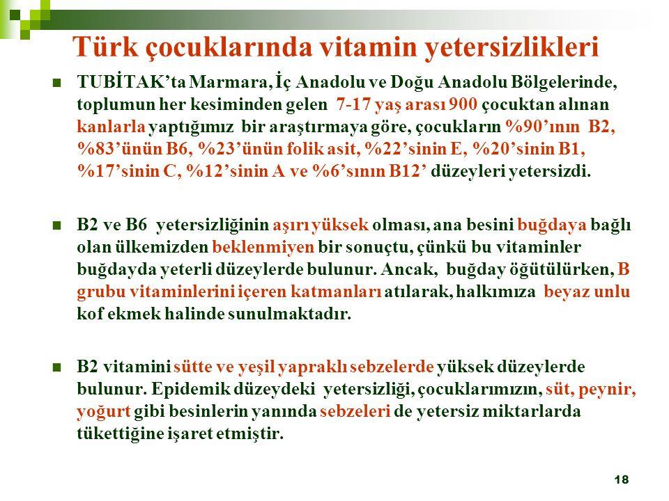 Türk çocuklarında vitamin yetersizlikleri