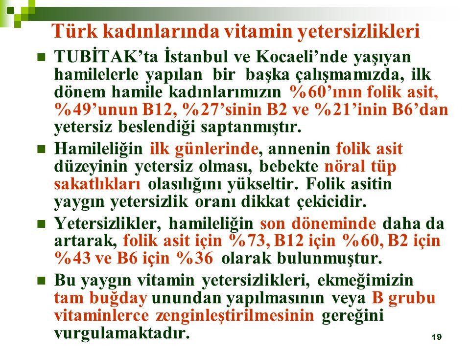 Türk kadınlarında vitamin yetersizlikleri