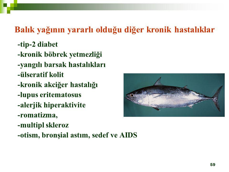 Balık yağının yararlı olduğu diğer kronik hastalıklar