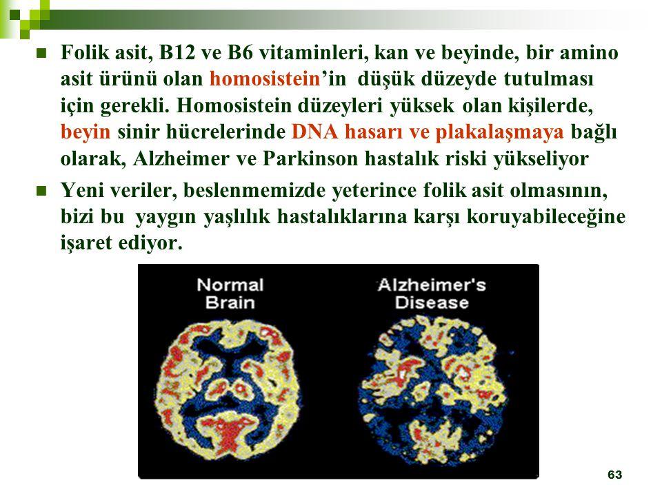 Folik asit, B12 ve B6 vitaminleri, kan ve beyinde, bir amino asit ürünü olan homosistein'in düşük düzeyde tutulması için gerekli. Homosistein düzeyleri yüksek olan kişilerde, beyin sinir hücrelerinde DNA hasarı ve plakalaşmaya bağlı olarak, Alzheimer ve Parkinson hastalık riski yükseliyor