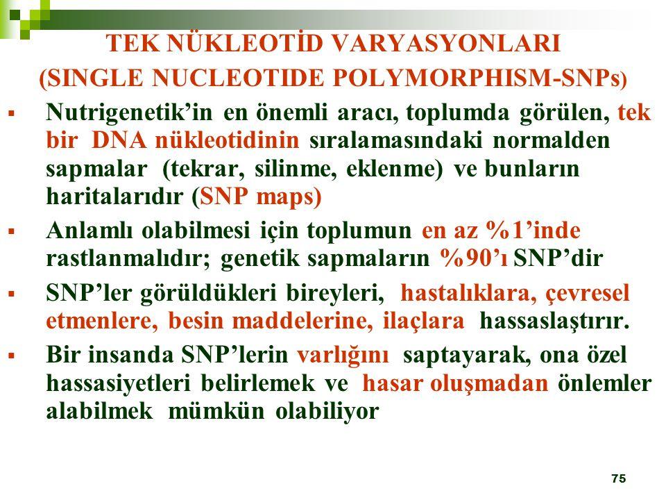 TEK NÜKLEOTİD VARYASYONLARI (SINGLE NUCLEOTIDE POLYMORPHISM-SNPs)