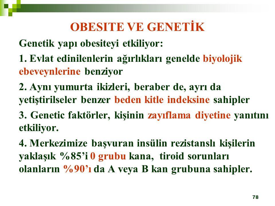 OBESITE VE GENETİK Genetik yapı obesiteyi etkiliyor: