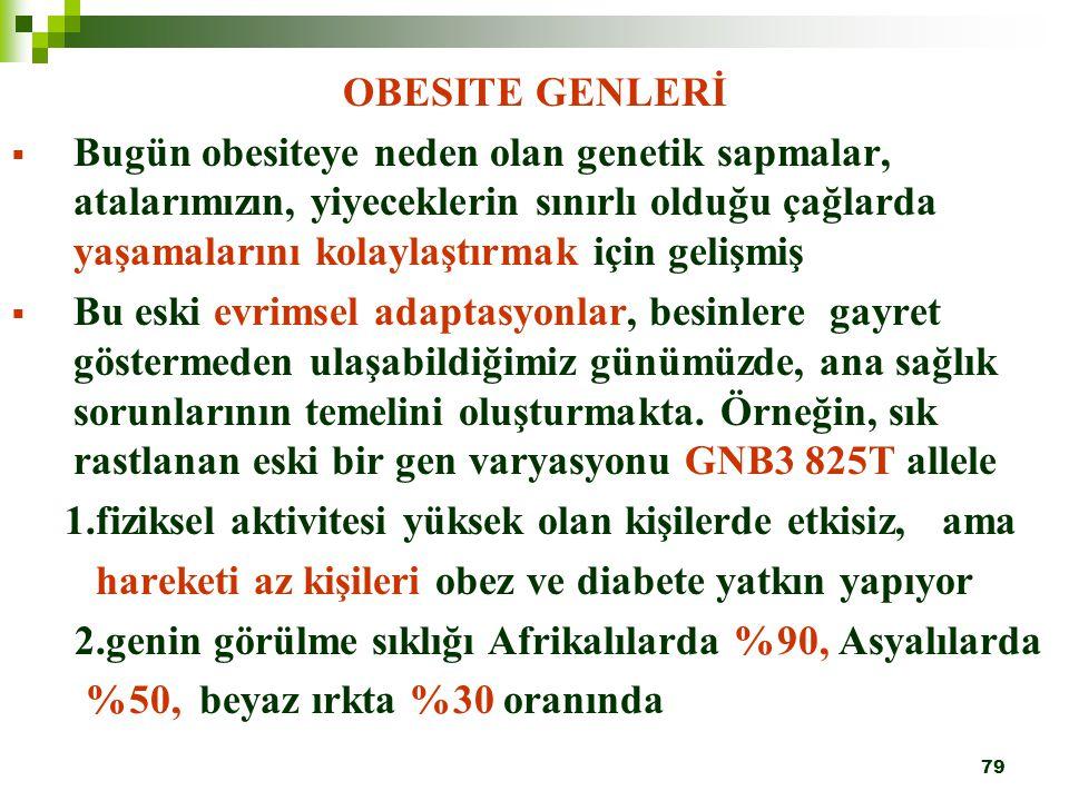 OBESITE GENLERİ