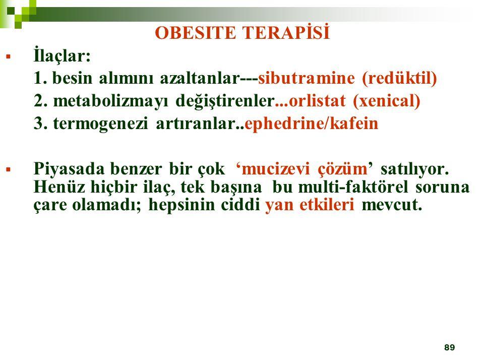 OBESITE TERAPİSİ İlaçlar: 1. besin alımını azaltanlar---sibutramine (redüktil) 2. metabolizmayı değiştirenler...orlistat (xenical)