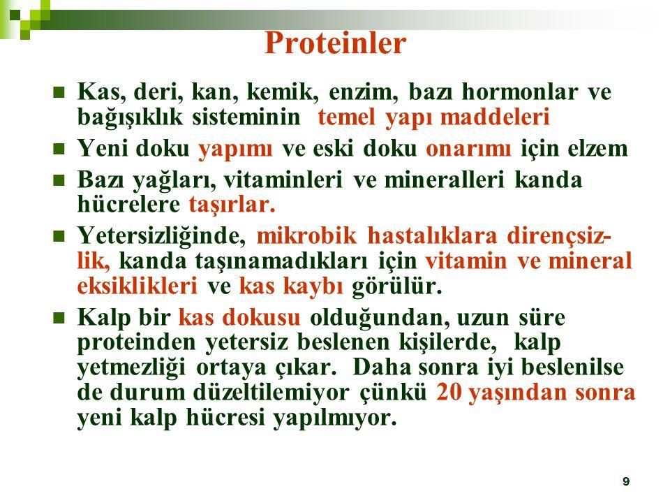Proteinler Kas, deri, kan, kemik, enzim, bazı hormonlar ve bağışıklık sisteminin temel yapı maddeleri.