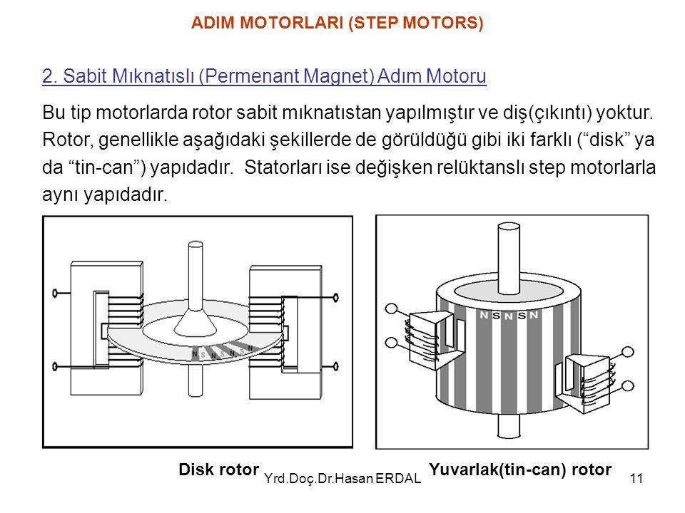 ADIM MOTORLARI (STEP MOTORS) Yuvarlak(tin-can) rotor