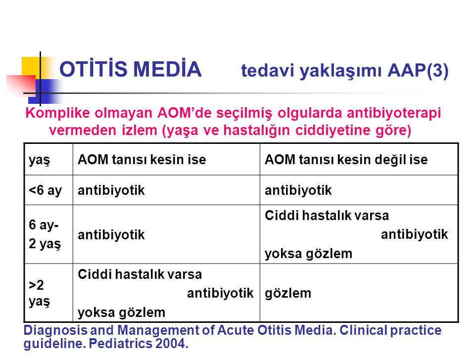 OTİTİS MEDİA tedavi yaklaşımı AAP(3)