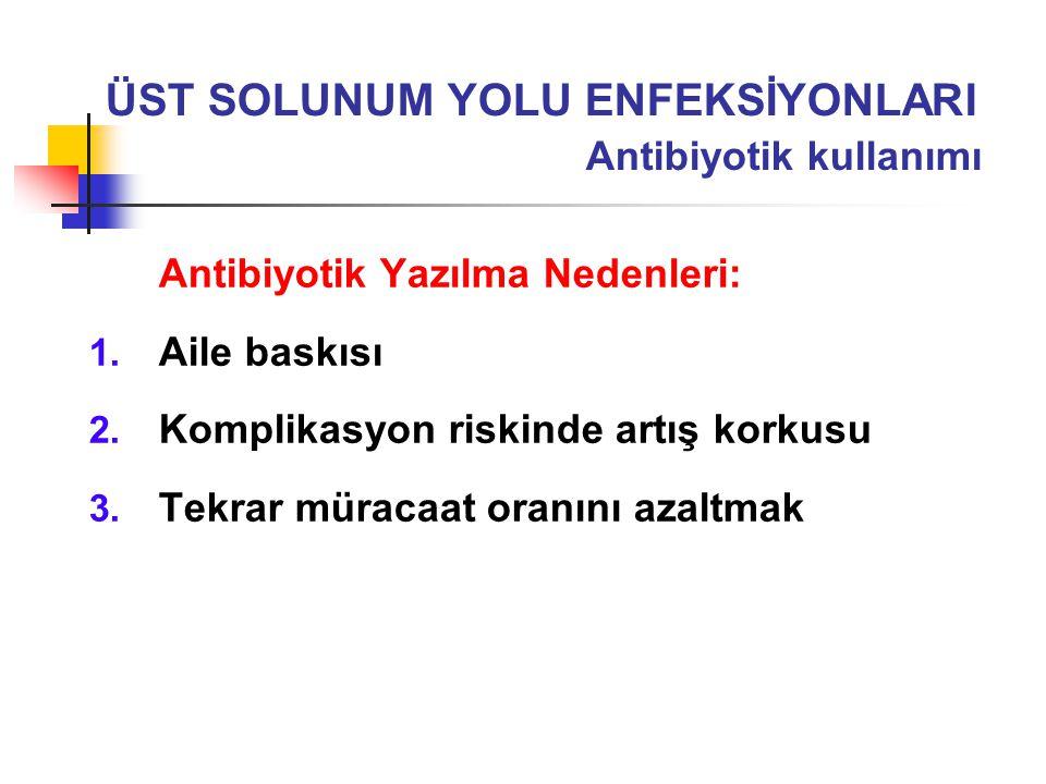 ÜST SOLUNUM YOLU ENFEKSİYONLARI Antibiyotik kullanımı
