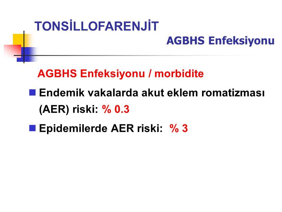 TONSİLLOFARENJİT AGBHS Enfeksiyonu