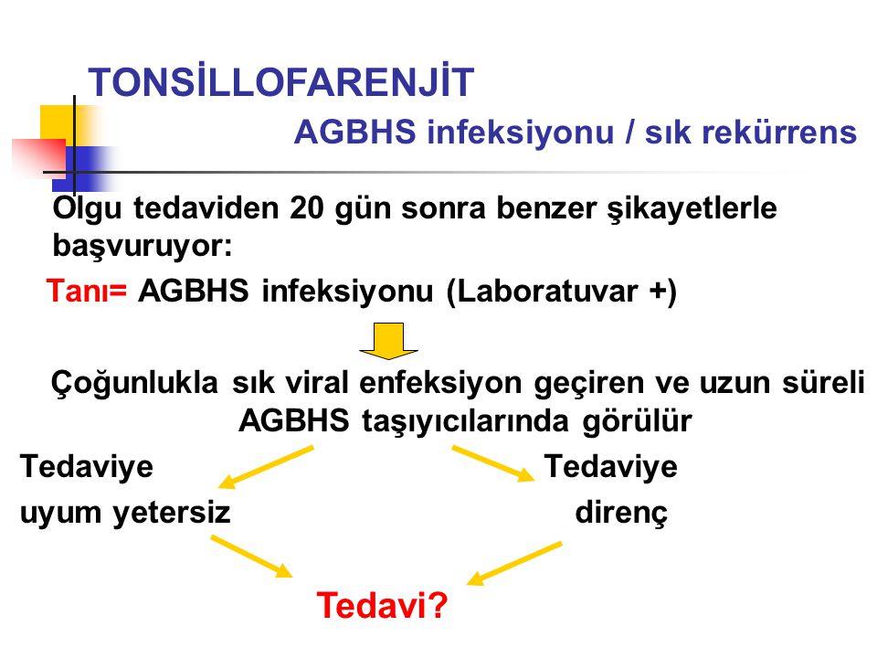TONSİLLOFARENJİT AGBHS infeksiyonu / sık rekürrens