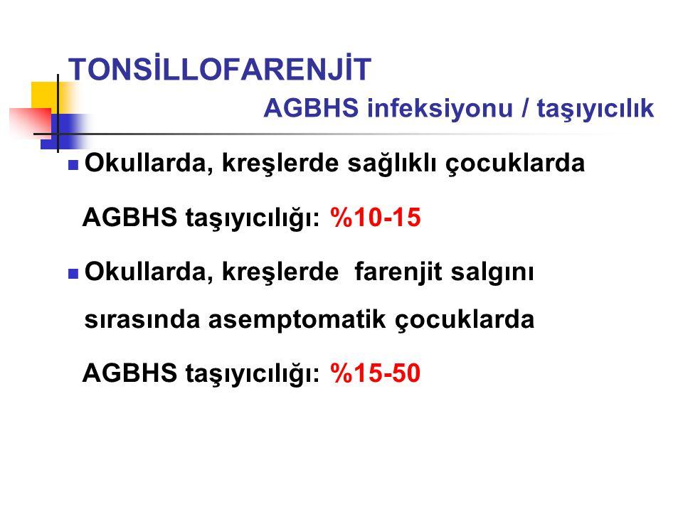 TONSİLLOFARENJİT AGBHS infeksiyonu / taşıyıcılık