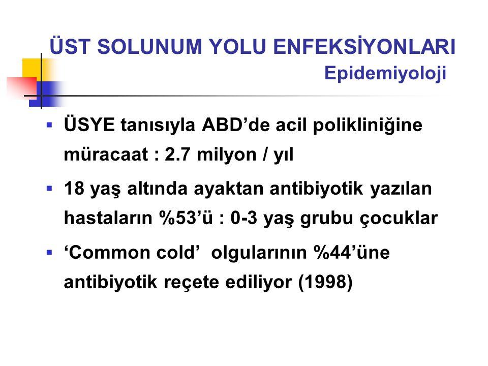 ÜST SOLUNUM YOLU ENFEKSİYONLARI Epidemiyoloji