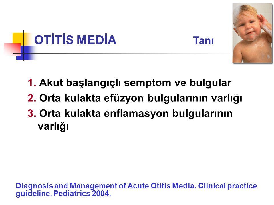 OTİTİS MEDİA Tanı 1. Akut başlangıçlı semptom ve bulgular