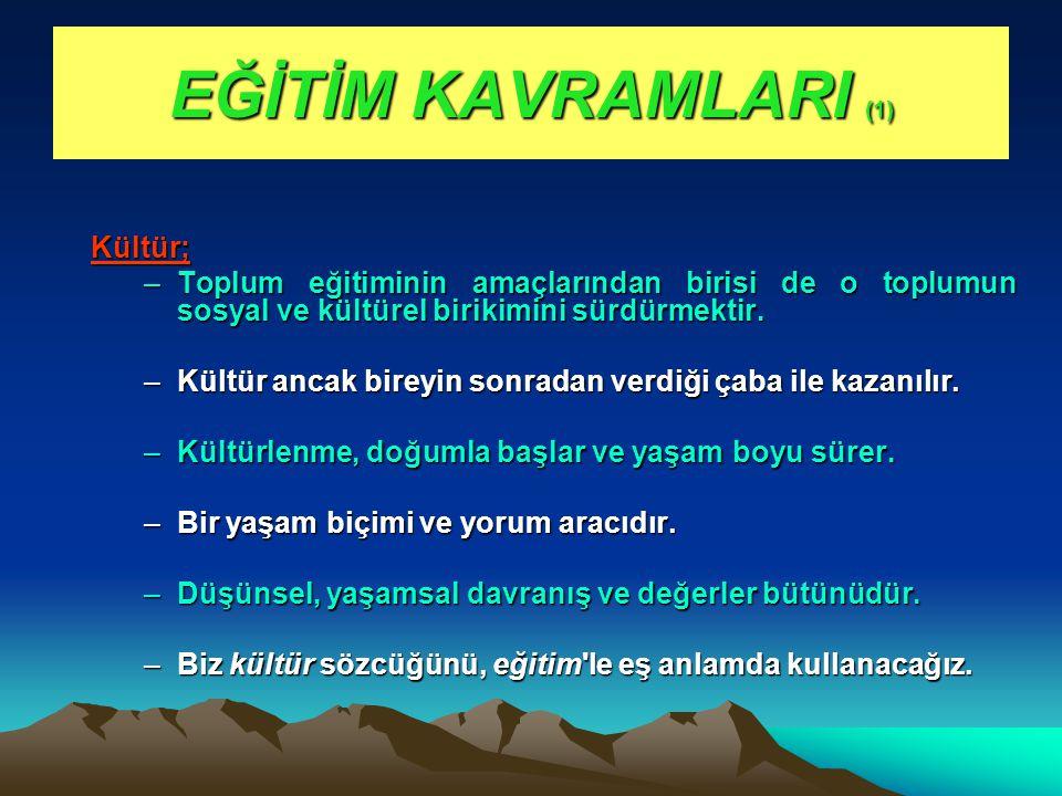 EĞİTİM KAVRAMLARI (1) Kültür;