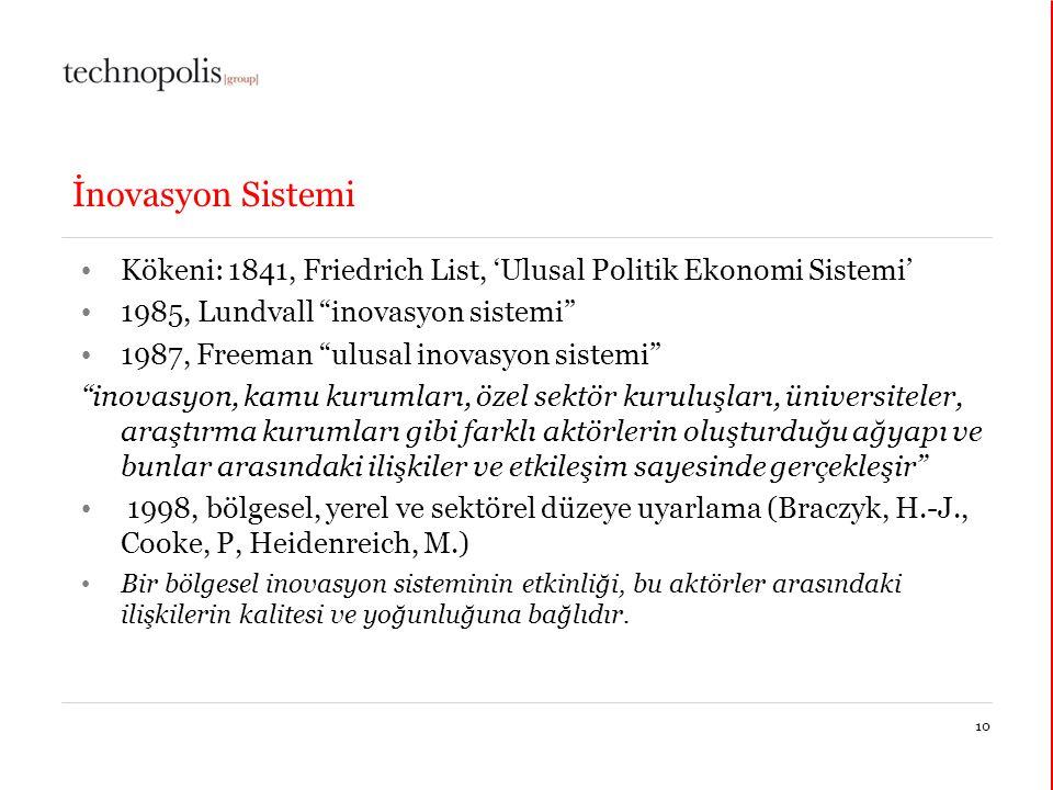 İnovasyon Sistemi Kökeni: 1841, Friedrich List, 'Ulusal Politik Ekonomi Sistemi' 1985, Lundvall inovasyon sistemi