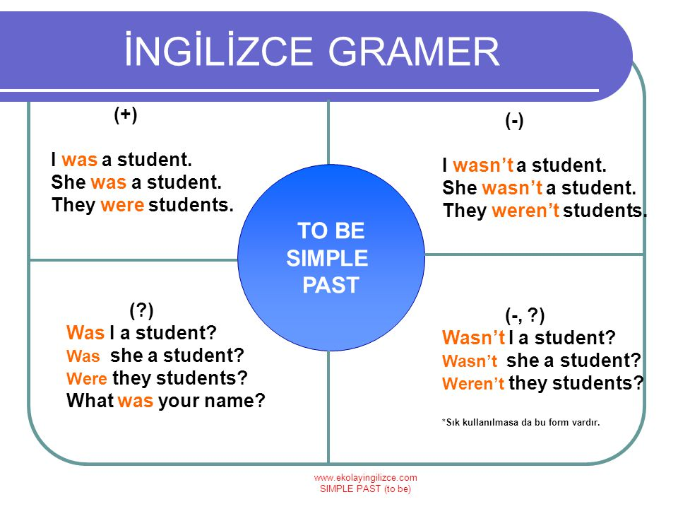 İNGİLİZCE GRAMER TO BE SIMPLE PAST (+) (-) I was a student.