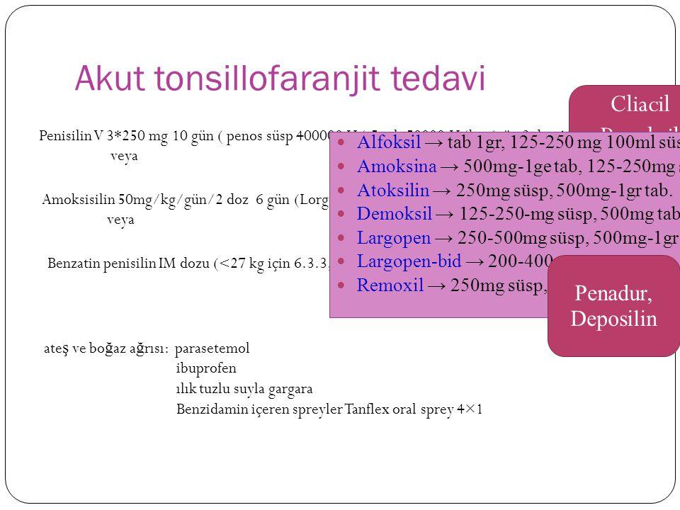 Akut tonsillofaranjit tedavi