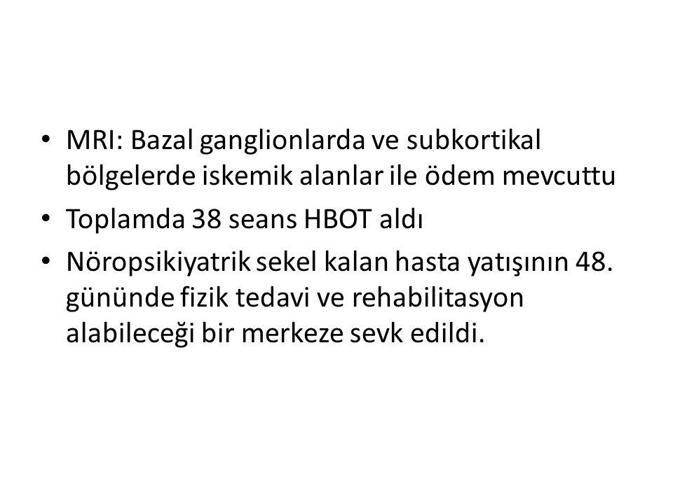 MRI: Bazal ganglionlarda ve subkortikal bölgelerde iskemik alanlar ile ödem mevcuttu