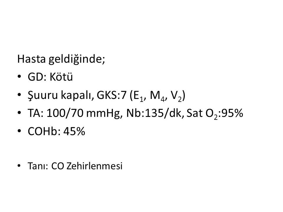 Şuuru kapalı, GKS:7 (E1, M4, V2)