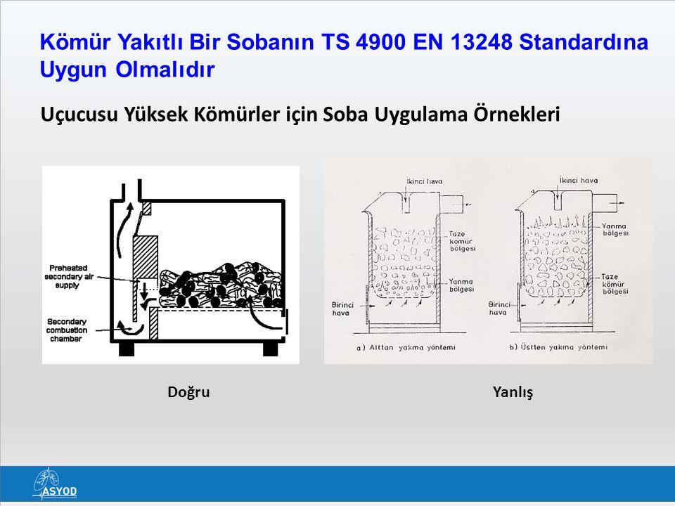 Kömür Yakıtlı Bir Sobanın TS 4900 EN 13248 Standardına Uygun Olmalıdır