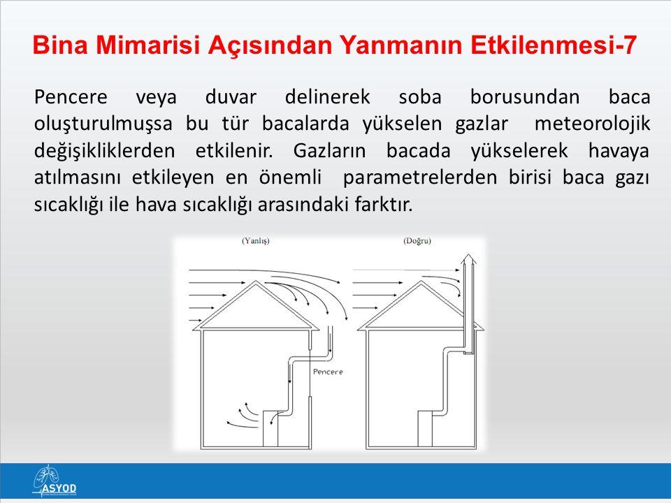 Bina Mimarisi Açısından Yanmanın Etkilenmesi-7