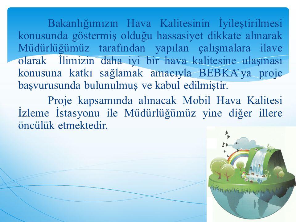 Bakanlığımızın Hava Kalitesinin İyileştirilmesi konusunda göstermiş olduğu hassasiyet dikkate alınarak Müdürlüğümüz tarafından yapılan çalışmalara ilave olarak İlimizin daha iyi bir hava kalitesine ulaşması konusuna katkı sağlamak amacıyla BEBKA'ya proje başvurusunda bulunulmuş ve kabul edilmiştir.
