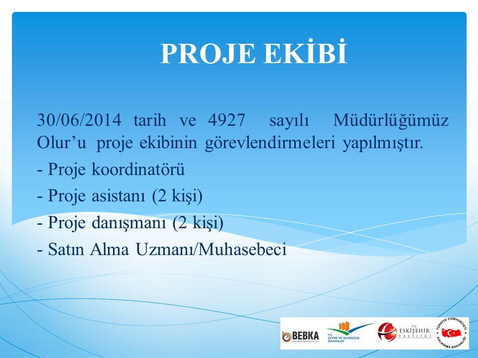 PROJE EKİBİ 30/06/2014 tarih ve 4927 sayılı Müdürlüğümüz Olur'u proje ekibinin görevlendirmeleri yapılmıştır.