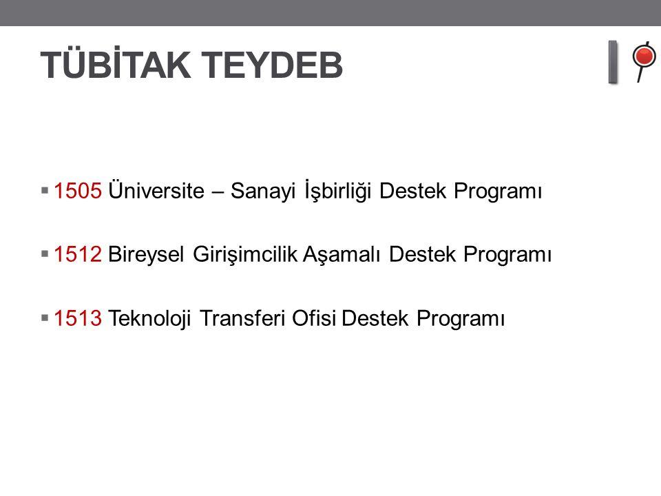 TÜBİTAK TEYDEB 1505 Üniversite – Sanayi İşbirliği Destek Programı