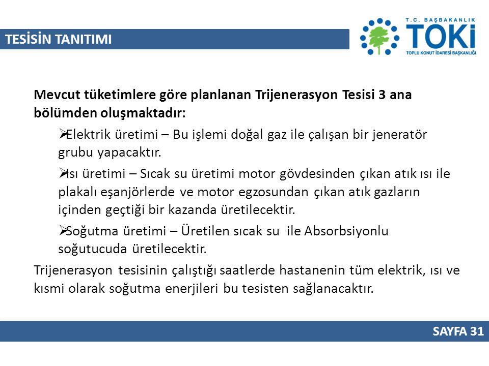TESİSİN TANITIMI Mevcut tüketimlere göre planlanan Trijenerasyon Tesisi 3 ana bölümden oluşmaktadır:
