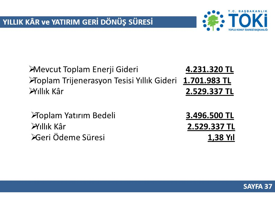 Mevcut Toplam Enerji Gideri 4.231.320 TL